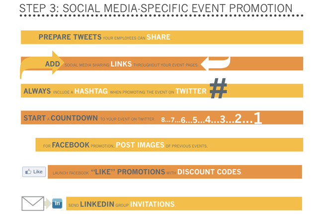 Event marketing dalla A alla Z [infografica]